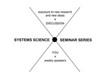 Criticisms of Systems Science by Joshua Hughes